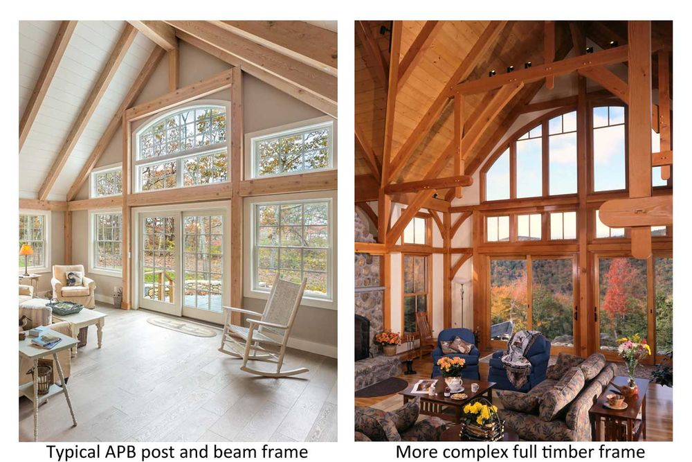 EVERYTHING YOU HAVE EVER WANTED TO KNOW ABOUT POST AND BEAM